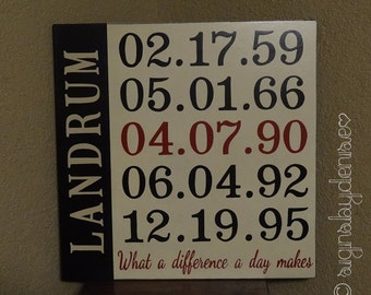 "What a Difference a Day Makes Sign, Family Name Sign, Important Dates Sign, Anniversary Sign 18"" x 18"" SignsbyDenise"