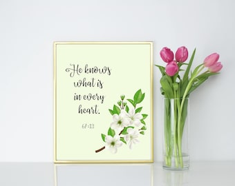 He knows what is in every heart. Islamic Wall Print.