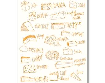 Types of Cheese Kitchen Wall Art // ART PRINT //  Home Decor, Wall Art, Modern Home Decor