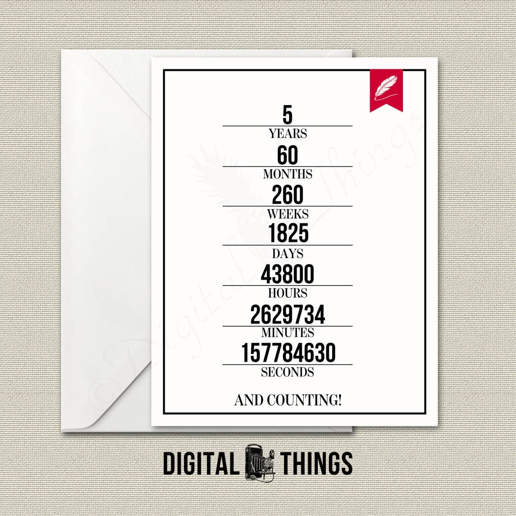 editable printable anniversary wedding greeting card gift for
