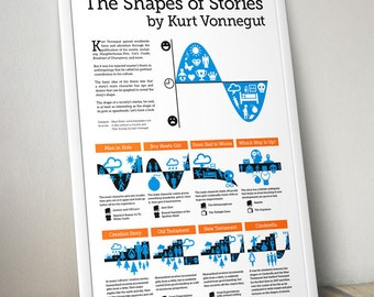 """Storytelling Infographic Print 12""""x18"""" The Shapes of Stories by Kurt Vonnegut"""
