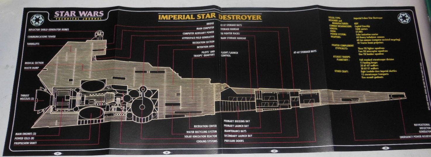 Star Wars STERNZERSTÖRER Blueprint schematische Poster von ...