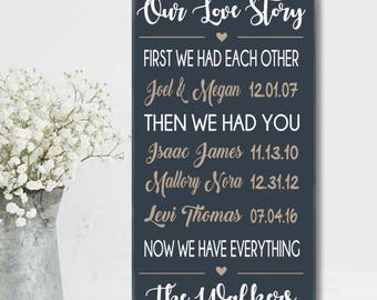 First We Had Each Other, 5th Anniversary Gift, Family Date Sign, Important Date Sign, Family Timeline, Wedding Date Sign, Our Love Story