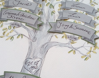 Pedigree Family tree Birthday gift Anniversary mother's Day family tree generations tree