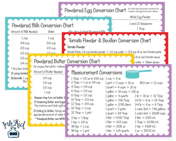 Conversion charts food storage cook book 4x6 recipe cards conversion charts food storage cook book 4x6 recipe cards printable digital download pdf 3 month supply prepper preparedness from inkaid on etsy forumfinder Choice Image