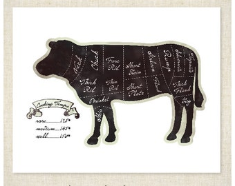 Butcher Diagram for Beef Print, Kitchen Print 8x10