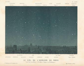 1877 Star Chart Paris Antique Astronomy Print