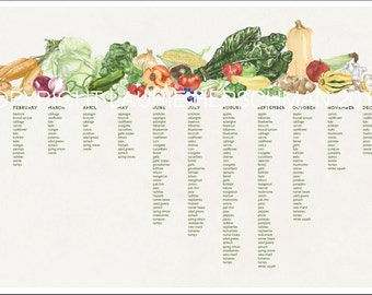 Seasonal produce chart, England, UK, growing seasons, 11x17 poster