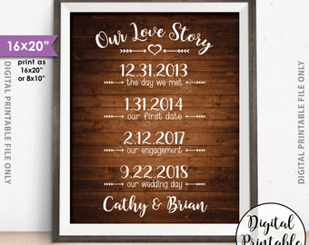 "Our Love Story Sign Wedding Anniversary Gift, Important Dates Love Story Print Valentine's Day Gift, 8x10/16x20"" Rustic Wood Style Printable"