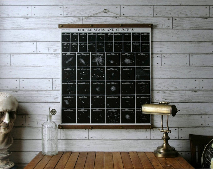 Double Stars Chart