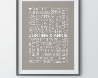 Gift for Couple Personalized Housewarming Gift Housewarming Gift Anniversary Print Wedding Gift First Home Gift Personalized Couple Gift