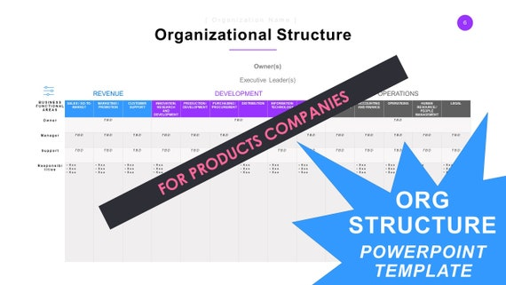 Organizational Structure Template - Products
