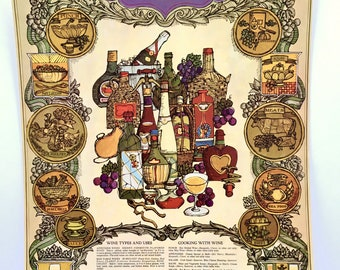 "1970s Retro Wine Guide Poster Board Large Poster Size 28 3/4"" x 20 1/2"""