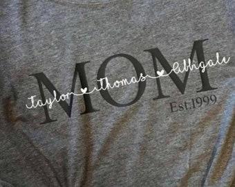 Mom& Kids Names