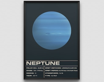 Neptune Dark Art Print Poster Planet Space Solar System Planets Infographic Galaxy