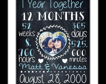 Anniversary Gift For Boyfriend Girlfriend, Chalkboard Art Print 1st 1 One 10 Year Anniversary Personalized Gifts Paper Time Together Present