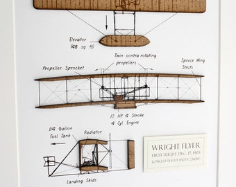 P 51 mustang blueprint wood cut p51 blueprint wall art p51 wright flyer blueprint aviation decor wright flyer aircraft gift blueprint wall art malvernweather Gallery