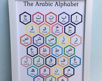 Hexagon Arabic Alphabet with Transliteration Art Print