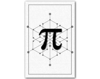 Pi, Math Poster