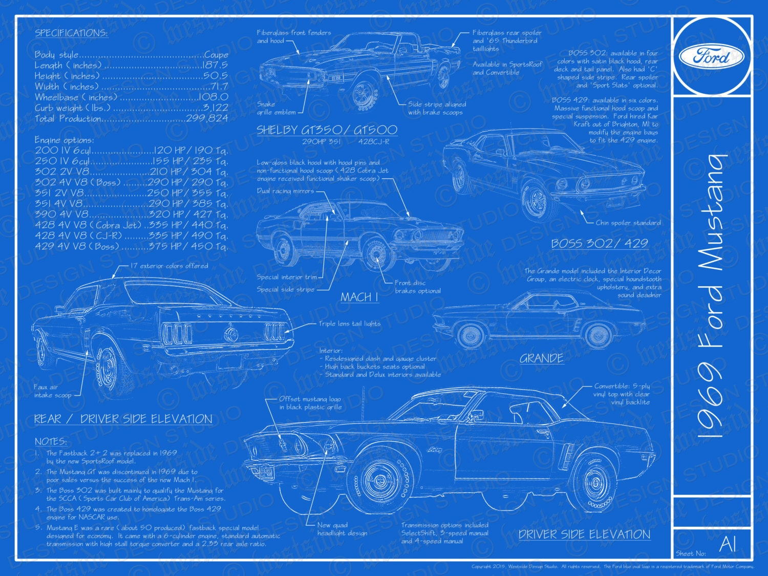 1969 ford mustang blueprint cartel 18 x 24 ampliar malvernweather Image collections