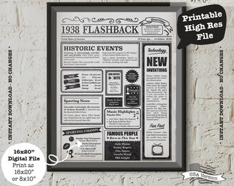 80 birthday poster, 1938 Birthday Poster, Fun Facts 1938, 80th Birthday Gift