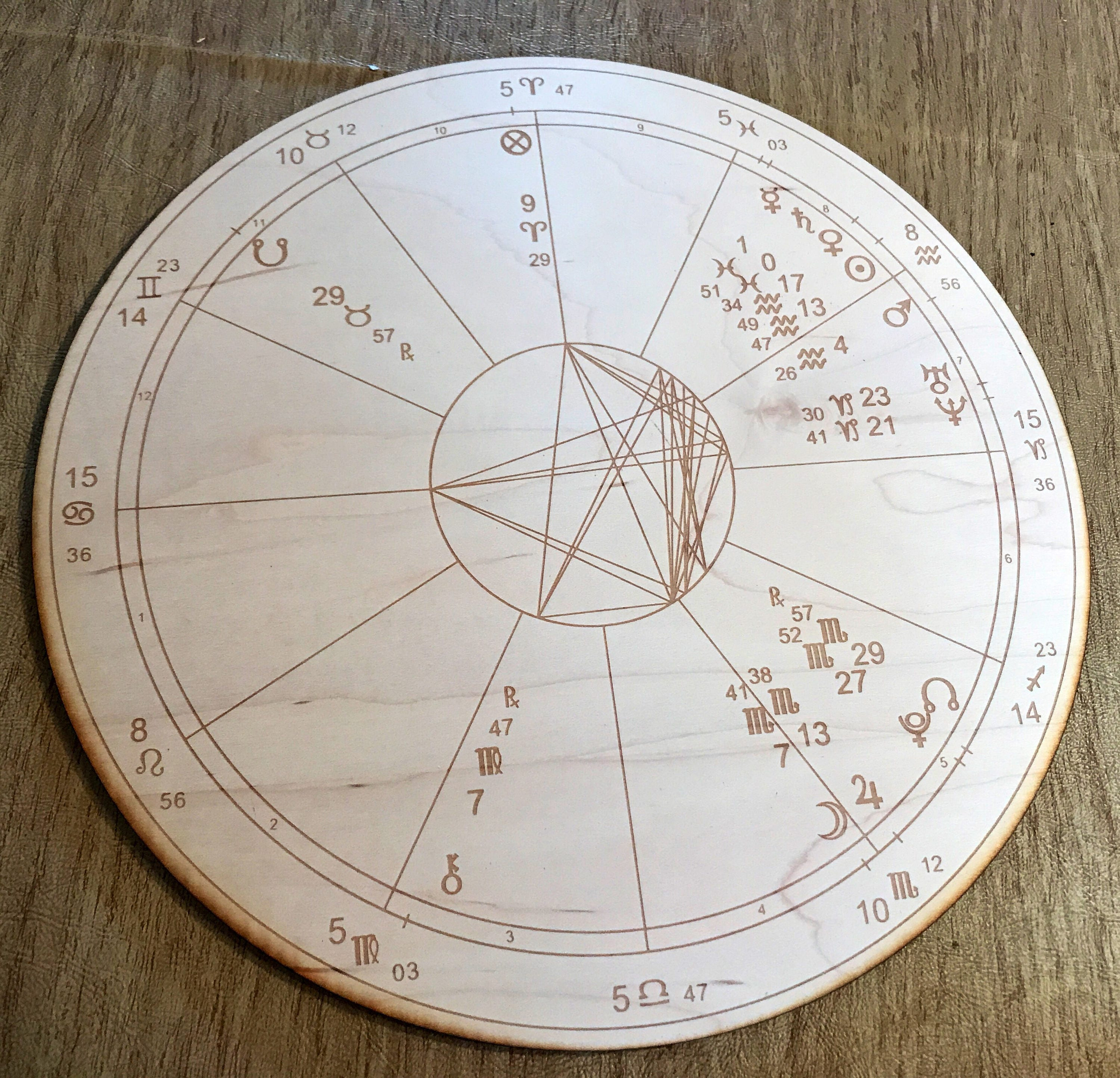 Custom wood engraved astrology chart natal chart birth zoom nvjuhfo Gallery