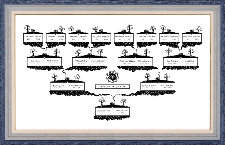 Niedlich Genealogische Diagrammvorlage Galerie - Entry Level Resume ...