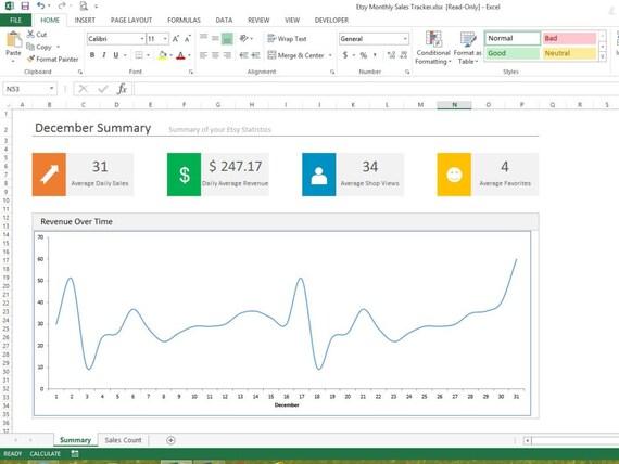 Etsy Monatliche Umsatz Tracker Microsoft