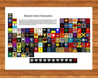 Marvel etsy uk marvel style superhero periodic table home decor print comic book print only urtaz Image collections