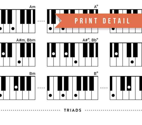 Piano Chord Bm Gallery Chord Guitar Finger Position