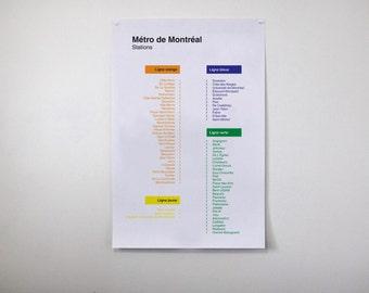 Linéarisation des lignes du métro de Montréal