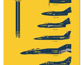 Blue Angels Chronology Print