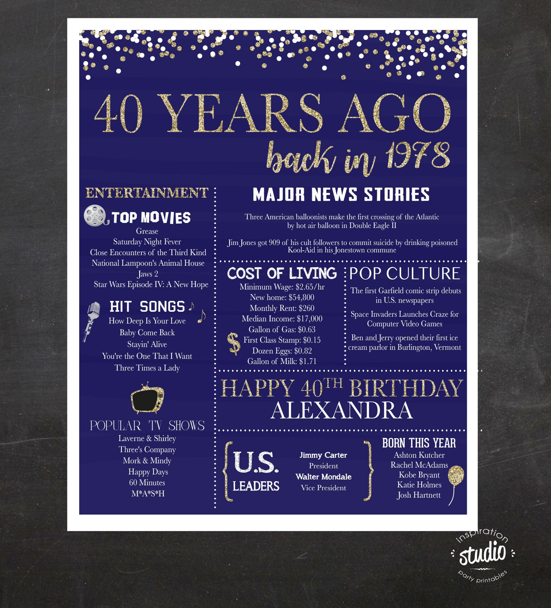 40th Birthday Poster 1978 Poster Back in 1978 Purple