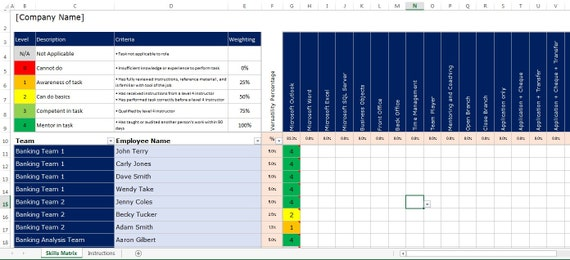employee point system spreadsheet