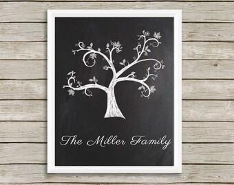 Digital Chalkboard Art Print - FAMILY TREE - Tree of Life - Personalized Print - 8x10 Size