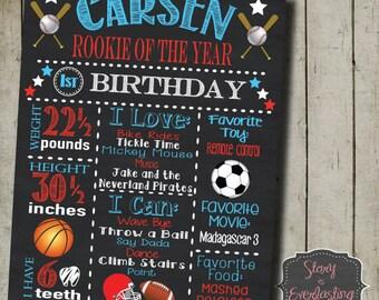 Printable Birthday Facts ~ Birthday facts etsy