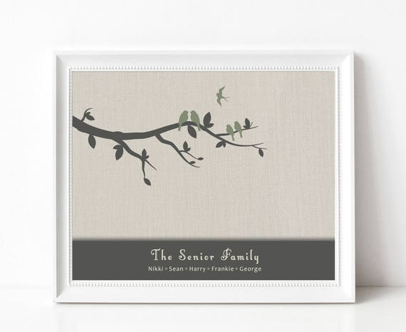 In Memory of Baby Family Print - Infant Loss, Death of Loved One, Miscarriage