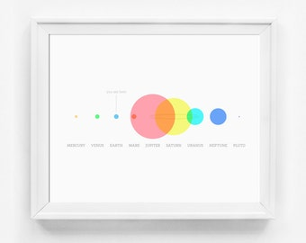Nursery Decor, Solar System Print, Planets, Kids Room Decor, Kids Art, Nursery Wall Art, Solar System, Nursery Prints, Playroom Decor