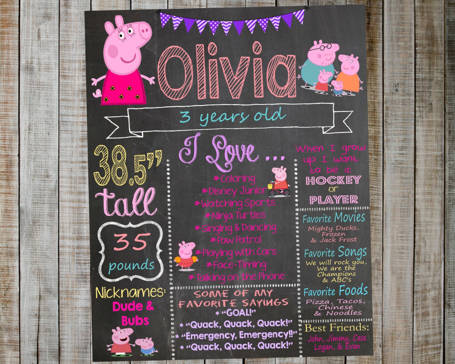 Peppa Pig Birthday Chalkboard / Peppa Pig Birthday / Peppa Pig