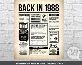 Back In 1988 Newspaper-Style DIGITAL Poster | 30th Birthday PRINTABLE Sign | 30th Birthday Poster | 30th Birthday Gift Ideas