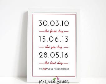 Anniversary - First Day, Yes Day & Best Day