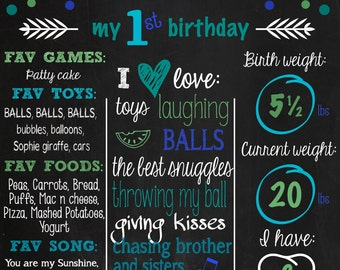 1st Birthday Chalkboard, Any Age Chalkboard Sign, Chalkboard Birthday Sign, 1st Birthday Boy