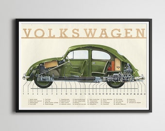"1954-1957 Volkswagen Beetle POSTER! - Full Size (24"" x 36"") or smaller - VW Bug - Vintage Cars - Custom Prints - Original - Repurposed"