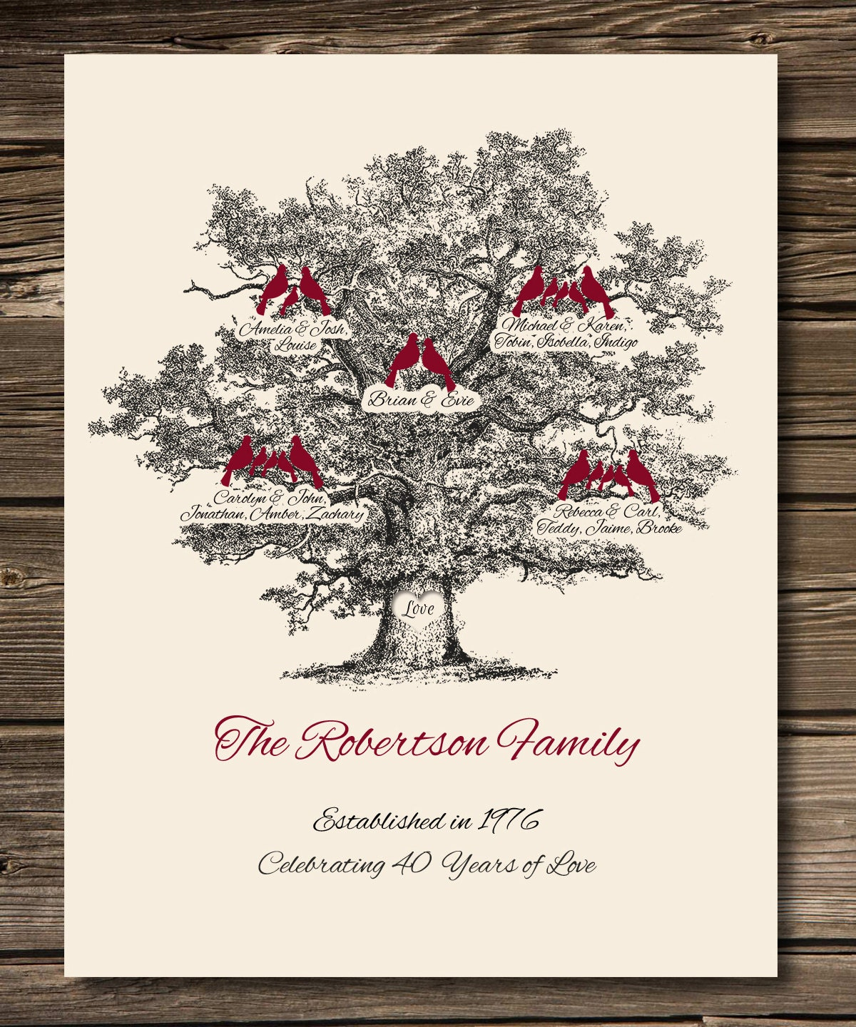 Ruby Wedding Gifts For Parents: 40th Anniversary Gift For Parents Personalized Ruby