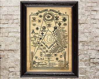 Freemason etsy masonic print structure of freemasonry masonic poster masonic symbol masonic decor m4hsunfo Image collections