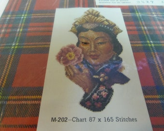 Petit Point Embroidery Patterns, Jean McIntosh 201 and 202, Manchurian Man and Woman, These are NOT Kits