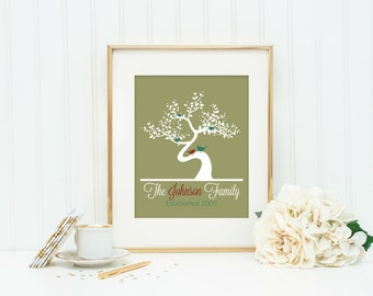 Mothers Day Gift for Mom, Personalized Gift for Mom, Anniversary Gift for Grandparent, Personalized Gift for her