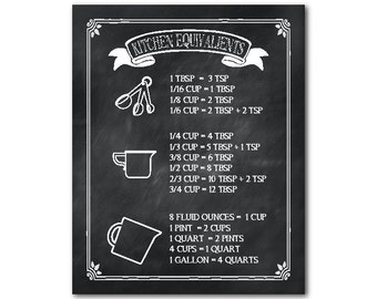 Ready to hang Wrapped CANVAS - Kitchen Equivalents Wall Decor - Kitchen Wall Art - Typography Housewarming Gift - Kitchen conversion chart
