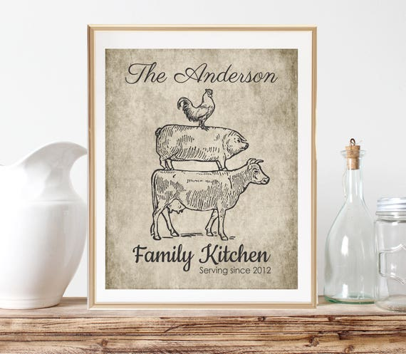 Gifts For A Farmhouse Decor Fan: Personalized Kitchen Gifts Farmhouse Decor Rustic Country