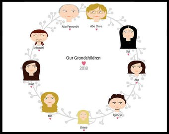 Family Tree, Grandchild Family Grandparent Portraits Custom Portrait, Family Tree Illustration, Family Tree Alternative, Custom Illustration